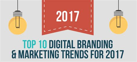Marketing Trends Branding by Top 10 Digital Branding Marketing Trends For 2017 Hostpapa