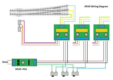 28 wiring diagram for peco point motors www 100 wiring diagram peco point motors bridgebury asfbconference2016 Images