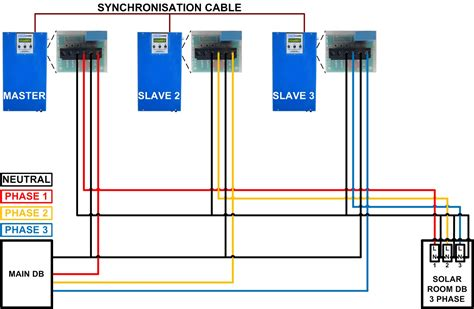 three phase db wiring diagram wiring diagram with