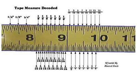 Home Design For Dummies by Tape Measure