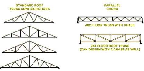 roof truss design software steel roof truss design steel roof trusses design exles pictures to pin on