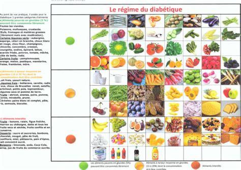 cuisine pour diab騁ique type 2 regime diabetiques r 233 gime pauvre en calories