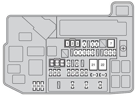 toyota auris fuse box diagram wiring diagram schemes
