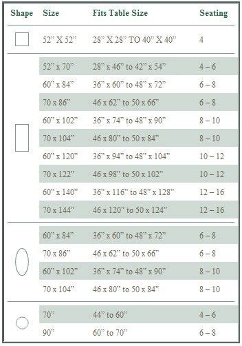 table runner size chart 25 best ideas about tablecloth sizes on