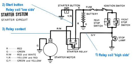 starter wiring diagram for scooter get free image about