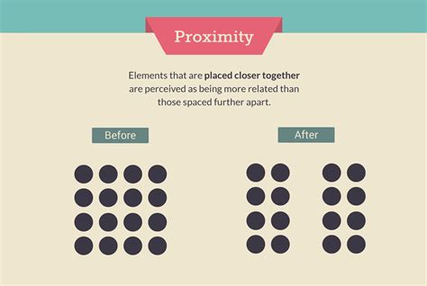 design elements proximity how to apply gestalt design principles to your visual