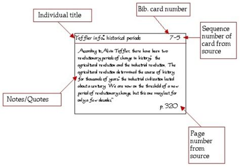 How To Make Notecards For A Research Paper - research note paper with cards