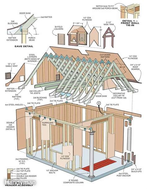 Horse Barn Blueprints Schoolhouse Storage Shed The Family Handyman