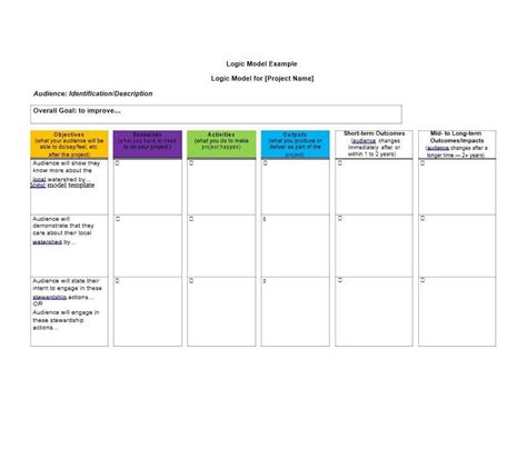 evaluation logic model template more than 40 logic model templates exles template lab