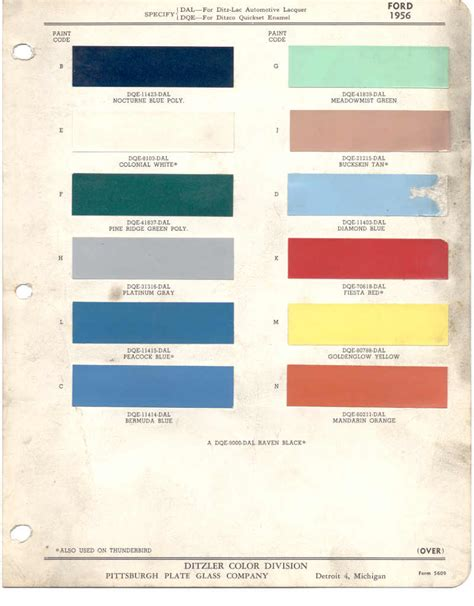 ford color chips