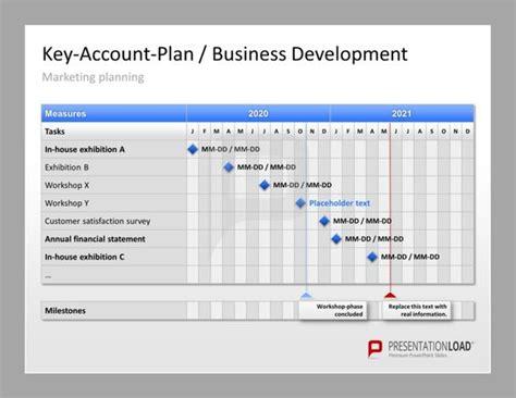 business management plan template key account management powerpoint key account plan