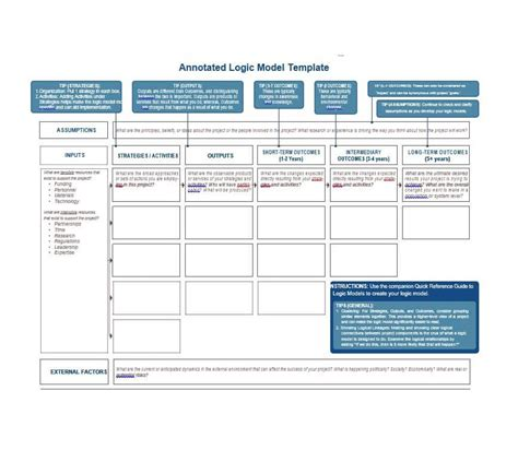 logic model template powerpoint logic model template logic model template 02 more than 40