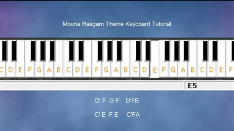 movie themes on keyboard mouna ragam theme keyboard notes tutorial youtube