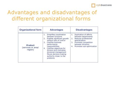 Advantages Of Flatsharing by Project Management Organisational Structure And Culture