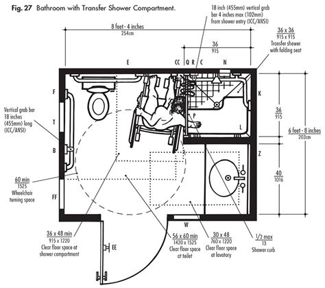 Ada Design Solutions For Bathrooms With Shower Ada Bathroom With Shower Layout