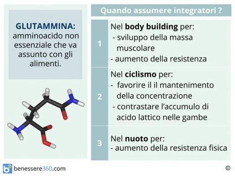 alimenti contengono acido salicilico glutammina assunzione dosaggio effetti e controindicazioni