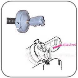 Awning Roller Caravansplus Identify Your Dometic Awning Model 8300