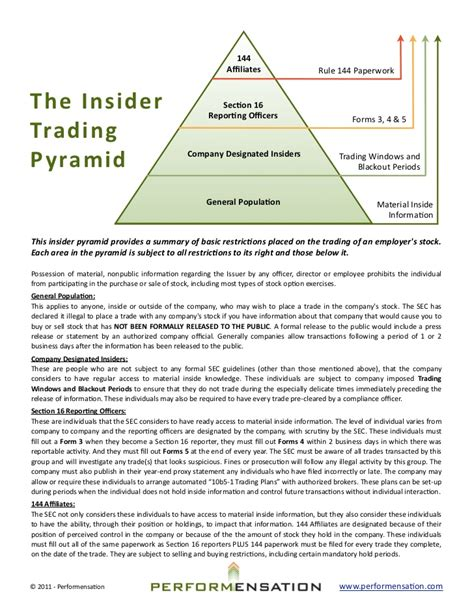 section 16 insider trading insider trading pyramid 2011 10b5 1 section 16 rule