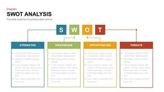 swot chart template swot analysis table powerpoint and keynote template