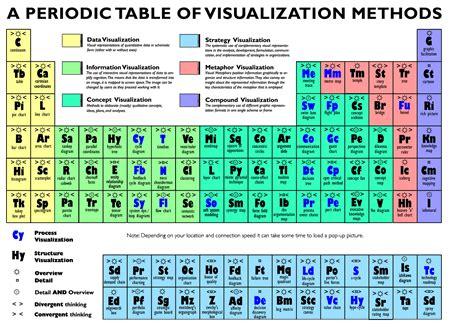 lade da tavolo led materia y sus transformaciones modelo mecanocu 225 ntico