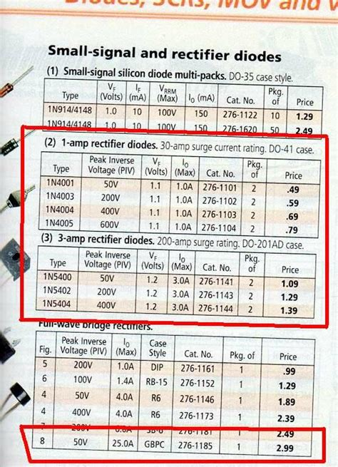 rectifier diode current rating matronics email lists view topic a bit of help