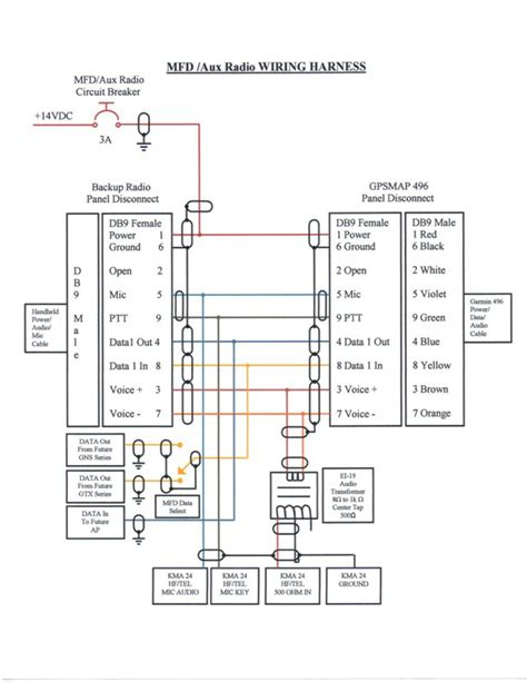 avionics wiring diagrams electrical schematic