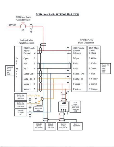 garmin 430 gps wiring diagram garmin wiring diagram