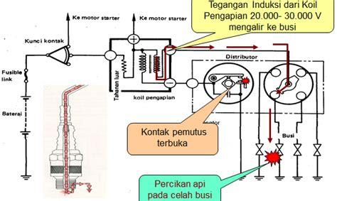 fungsi transistor pada sistem pengapian fungsi transistor pada sistem pengapian 28 images fungsi transistor pada sistem pengapian 28