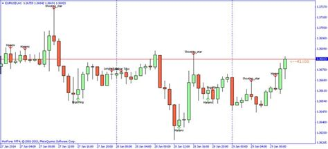 mt4 pattern finder 10 best images about forex indicators on pinterest