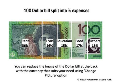 composition of dollar bill currency composition