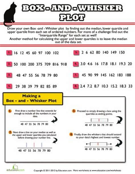 Box And Whisker Plot Worksheet 2 Answers by 1000 Images About Math Bars Charts Graphs On