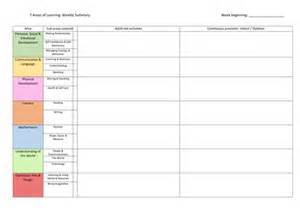 weekly overview and daily planning for eyfs by samw22 uk