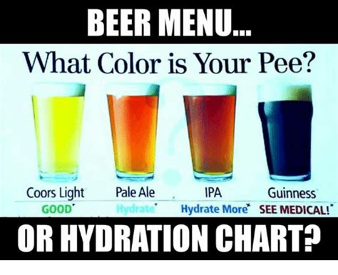 hydration meme menu what color is your coors light pale ale ipa