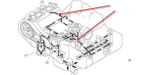kia carnival engine wiring diagram wiring diagram manual