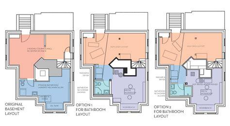 layouts small bathroom
