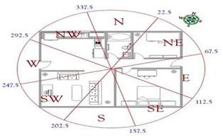 Sample Floor Plan For 2 Storey House feng shui style house plans house plans