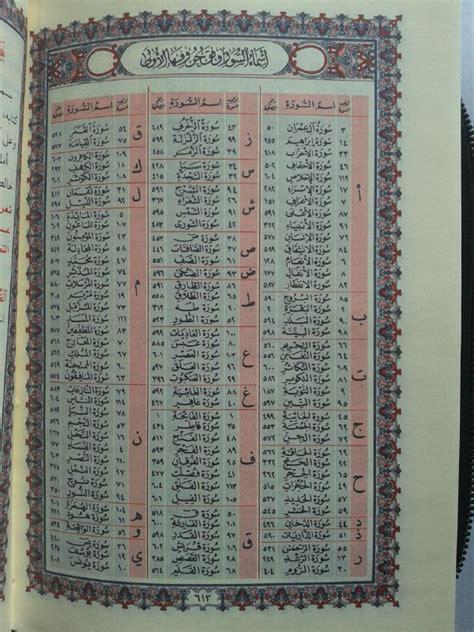 Mushaf Al Quran Al Fattah Terjemah Resleting Ukuran A6 al qur an mushaf rasm utsmani resleting ukuran a6