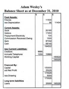 profit and loss and balance sheet template profit and loss and balance sheet template profit and