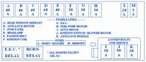 Mercury Cougar 2001 Main Engine Fuse Box Block Circuit