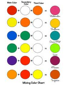 color mixes mixing paint colors guide sheet space sparkle