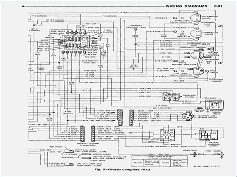 73 gmc motorhome wiring diagram wiring diagram with