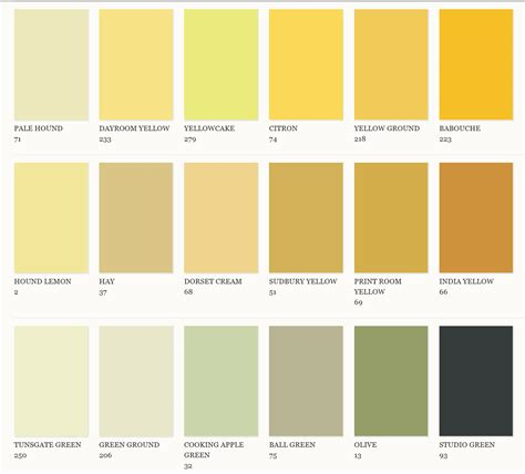 colour card dulux