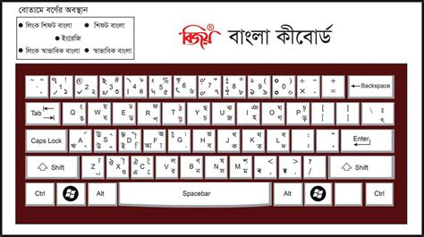 keyboard layout adm download download