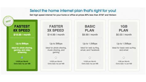 home internet plans compare best home internet plans smalltowndjs com