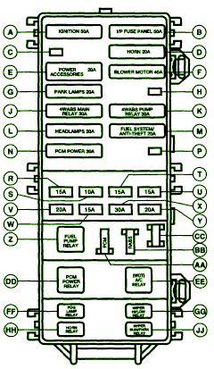 ford ranger ii fuse box diagram circuit wiring diagrams