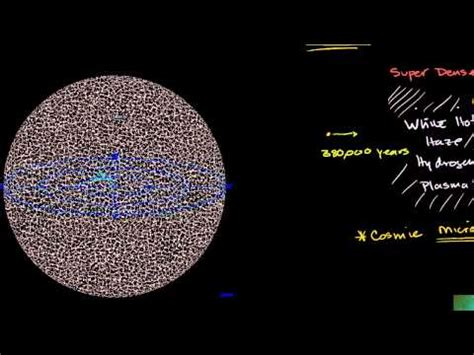 cosmic background radiation cosmic microwave background radiation