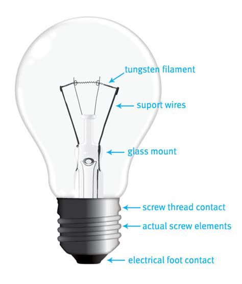 the light bulb how to draw a realistic vector light bulb from scratch