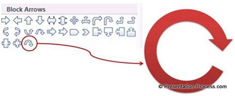 Interesting Circular Arrow Alternatives In Powerpoint Powerpoint Circular Arrow