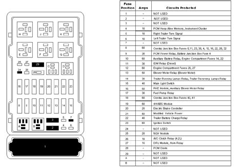 free download parts manuals 2001 ford econoline e250 parking system 2003 ford e350 fuse box diagram 2003 free engine image for user manual download
