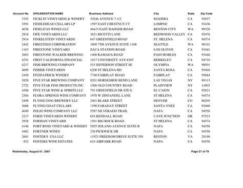 us area code state list list of city zip codes herogalab2